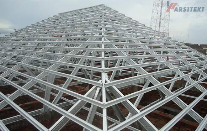 Cara Menghitung Kebutuhan Baja Ringan Untuk Atap Rumah Arisiteki