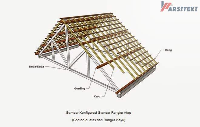 Contoh Konstruksi Atap Kayu